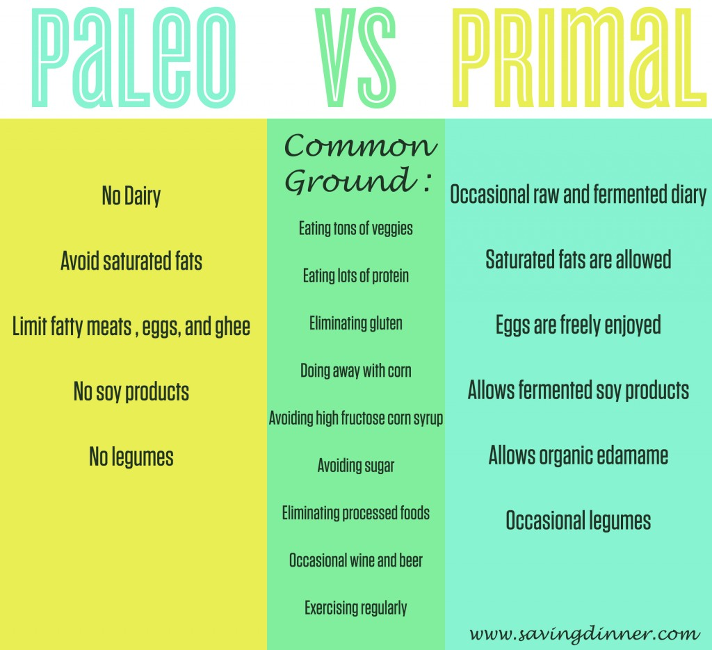 Paleo vs Primal from Saving Dinner