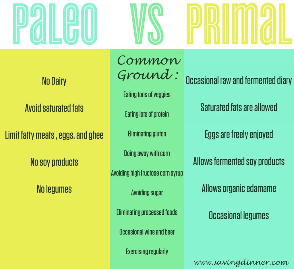 Paleo vs Primal from Saving Dinner