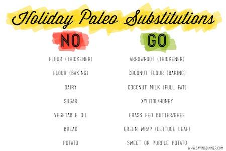 Holiday Paleo Cheat Sheet