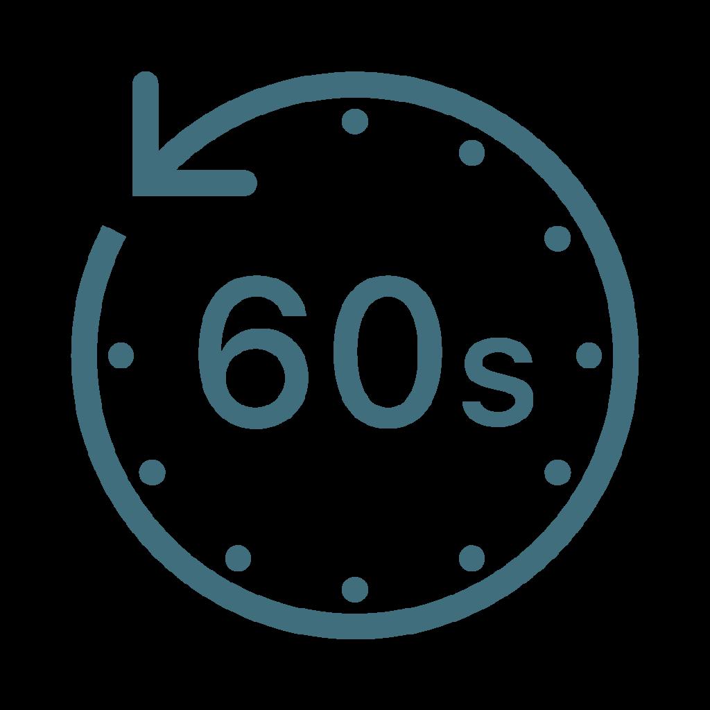 60-second-guarantee